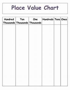 Hundreds Tens And Ones Chart Printable Place Value To Hundred Thousands Chart Blank Template