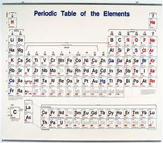 Table Of Elements Chart Periodic Table Of The Elements Wall Chart Ebay