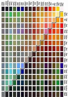 Ceramic Paint Color Chart Color Chart Color Mixing Chart Acrylic Mixing Paint