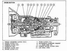 4l30e Transmission