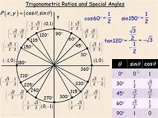 Function Values Of Special Angles Chart Trigonometric Ratios And Special Angles Youtube