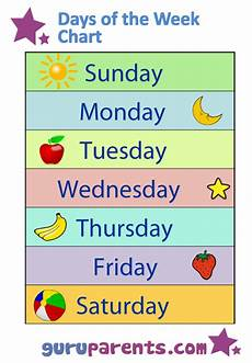 Printable Days Of The Week Chart Days Of The Week Chart Guruparents