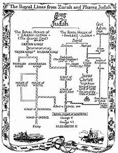 Queen Elizabeth Lineage Chart General Genealogy From Judah To Queen Elizabeth Ii