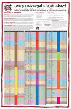 Gottagogottathrow Flight Chart Charts On Pinterest
