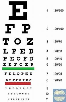 Free Printable Eye Chart Vision Test Printable Snellen Eye Charts Disabled World