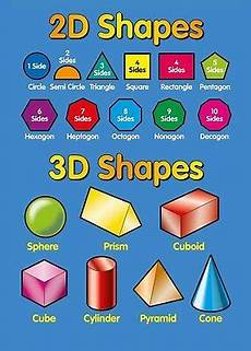 Shape Chart For Toddlers 2d 3d Shapes Children Kids Educational Poster Chart A4