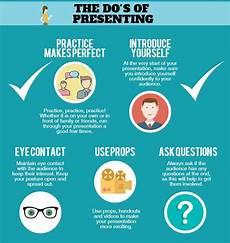 Training Presentation How To Develop Effective Presentation Skills Walkerstone