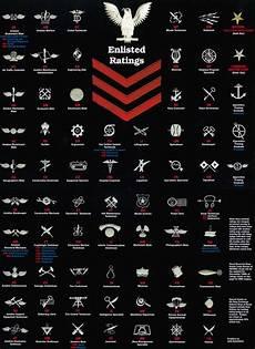 Navy Enlisted Ranks Chart Navy Ranks Amp Rates Central High School Navy Jrotc