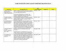 Job Transition Template Transition Plan Template E Commercewordpress