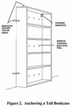 safety is it possible to earthquake proof furniture when