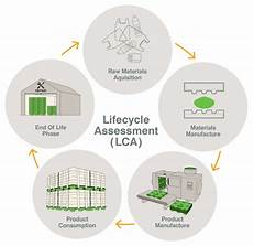 Life Cycle Analysis Lifecycle Assessments How Do We Measure The