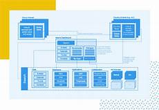 Information Architecture Information Architecture A Ux Guide Justinmind