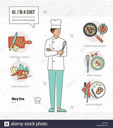 Professional Abilities Professional Chef Infographic Resume And Skill And Thin