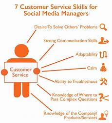Communication Skills For Customer Service What The Best Social Media Community Managers Actually Do