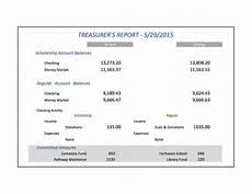 Treasurer Report Rws Civic Association
