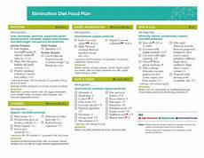 elimination diet benefits of an exclusion diet update