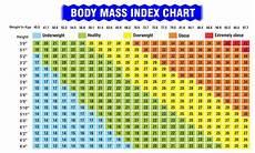 Bmi Chart In Kg Pdf Bmi Caluculator Anshu Malik Consulting Dietician