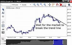 Ultimate Charting Software Chart View Tools Ultimate Charting Software Manual 1