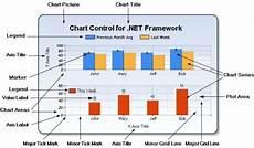 Chart Controls Net Vb 6 Activex Components