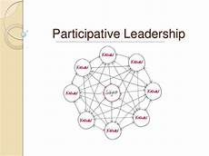 Participative Leadership Participative Leadership