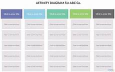 Affinity Diagram Template Free Affinity Diagram Template You Can Edit This Template And