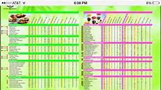Tropical Smoothie Cafe Calorie Chart Tropical Smoothie Cafe Nutrition Pdf Besto Blog