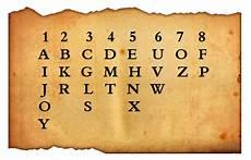 Chaldean Numerology Chart Chaldean Numerology Numerology Name Calculator
