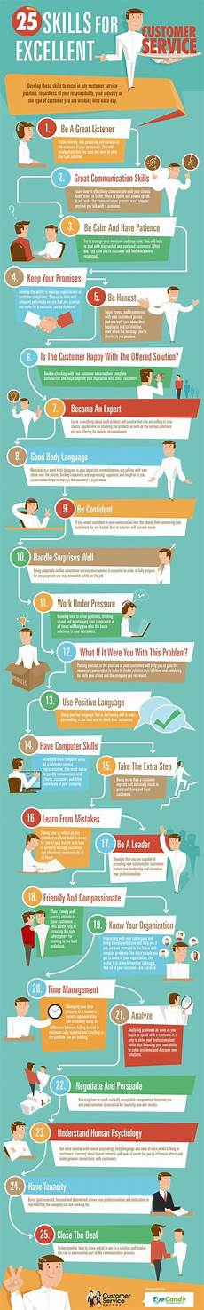 Customer Service Experience Skills Infographic 25 Skills For Excellent Customer Service