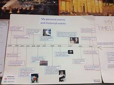 Cool Timeline Projects Timeline Project Teaching Projects Social Studies