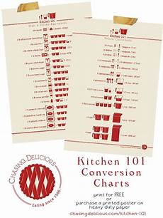 Kitchen Duty Chart Printable Kitchen Conversion Chart