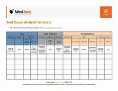 Root Cause Analysis Template 40 Effective Root Cause Analysis Templates Forms Amp Examples