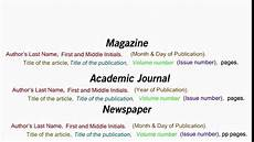 Website Article Citation How To Cite An Article In Apa Style Youtube