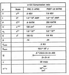 Horsepower Conversion Chart 12 Volt Battery State Of Charge Chart Power Wheels