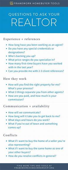 Real Estate Interview Questions Questions To Ask Your Real Estate Agent Framework