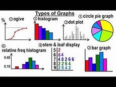 Statistics Chart Statistics Ch 2 Graphical Representation Of Data 1 Of 62