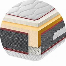 marckonfort ergo therapy memory foam matress