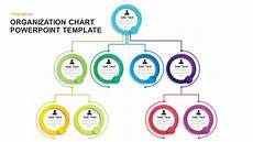 Org Chart Powerpoint Template Simple Organizational Chart Template For Powerpoint And