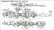 Diagram 4 Synchro Transmission