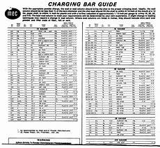 Lee Powder Bushing Chart Shotgunworld Com Mec Powder Bar 28ga 1