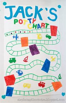 Potty Chart Ideas Potty Training Tips And Tricks