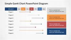 Gantt Chart Powerpoint Mac Simple Gantt Chart Powerpoint Diagram Slidemodel To