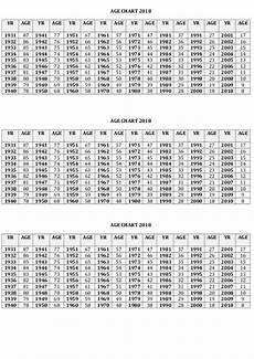 School Years And Ages Chart Age Chart 2018