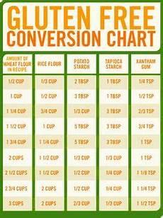 Xanthan Gum Chart Charts Gluten Free Flour And Gluten Free On Pinterest