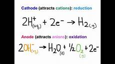 Chemical Equation For Water Electrolysis Of Water Youtube