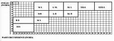 J Pants Size Chart Jslist Size And Nsn Charts