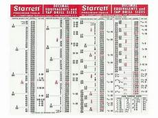 Tap Size Chart Starrett Tools Decimal Equivalents Tap Drill Sizes Pipe