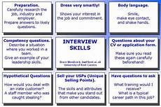 What Skills And Experience Can You Bring To This Role Interview Grooming In Pune Welcome To Career Studio