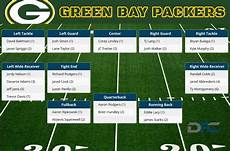 Green Bay Packers Depth Chart 2019 Green Bay Packers Depth Chart Gallery Of Chart 2019