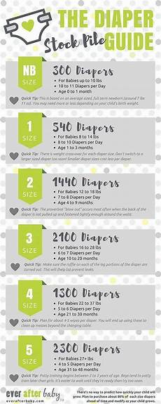 How Many Diapers Per Day By Age Chart Pin On Babies