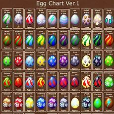 Dragonvale Guide Egg Chart Guess What Dragonvalers The Dragonvale Egg Chart Is Nea